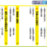 『学研まんが日本の歴史』Kindle版がセール中! スマホで初めてKindle使ってみたら超便利。